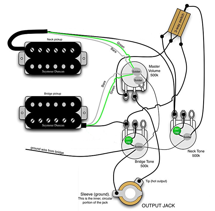 781g h yamaha sg wiring diagram(s) japanxe readingrat net yamaha pacifica 112 wiring diagram at eliteediting.co