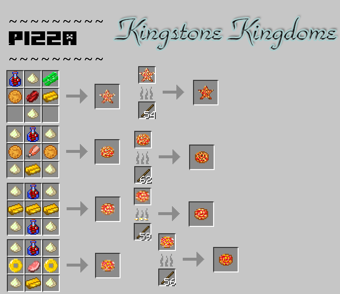 Minecraft food plus recipes food minecraft forum source after you are done with crafting the basics you should now be able to make forumfinder Gallery