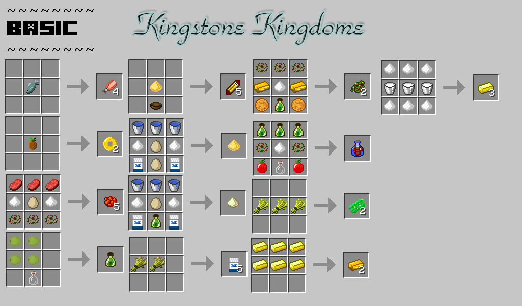 Kingstonekingdome 39 s profile member list minecraft forum for What craft should i do